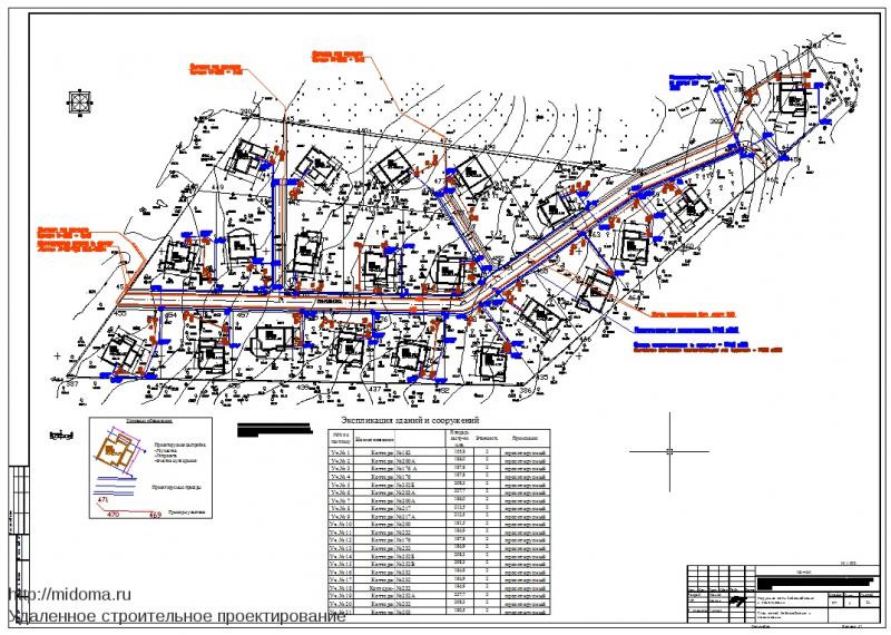 Проектирую сети водоснабжения